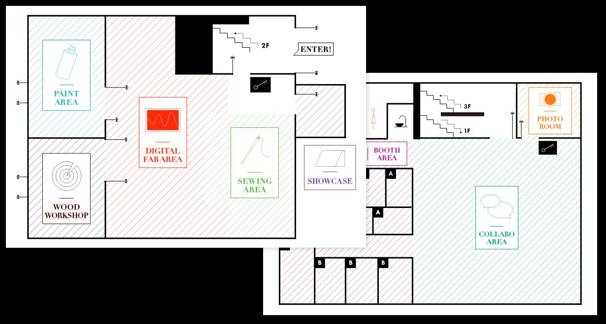 設備の見取り図